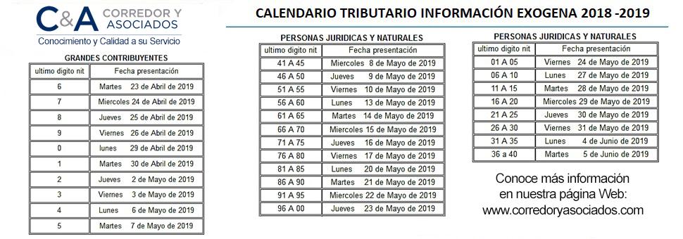 Información Exógena 2018 - 2019